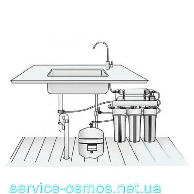 Фильтр обратного осмоса в Харькове с доставкой, установкой и гарантией